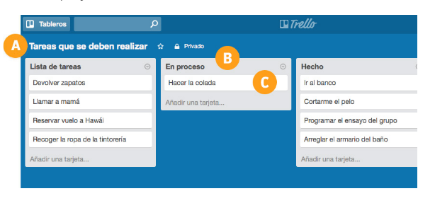 Guia_Trello_ejemplo tablero
