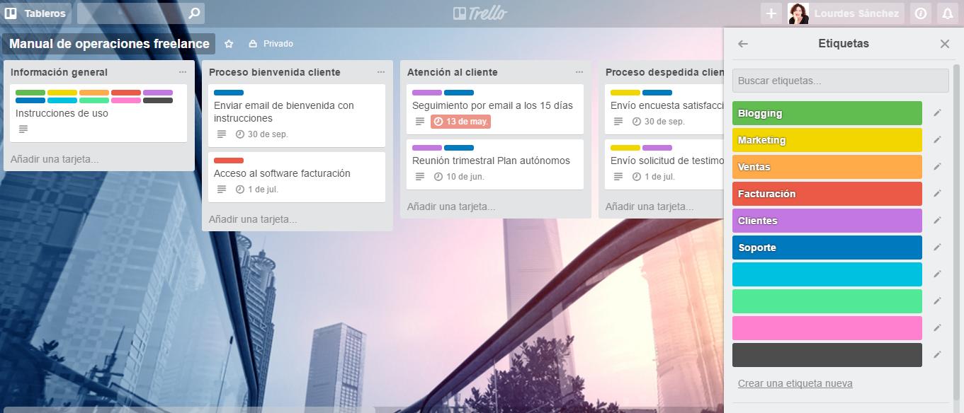 Guia_Trello_manual de operaciones