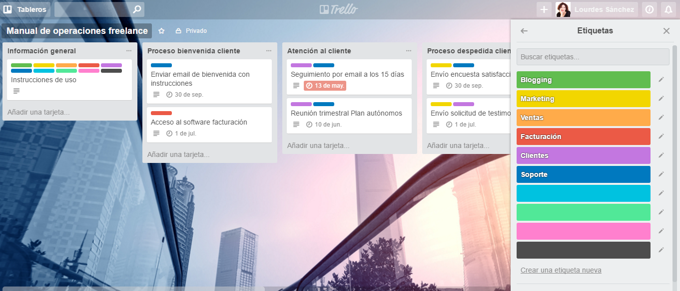 Guia_Trello_manual de operaciones