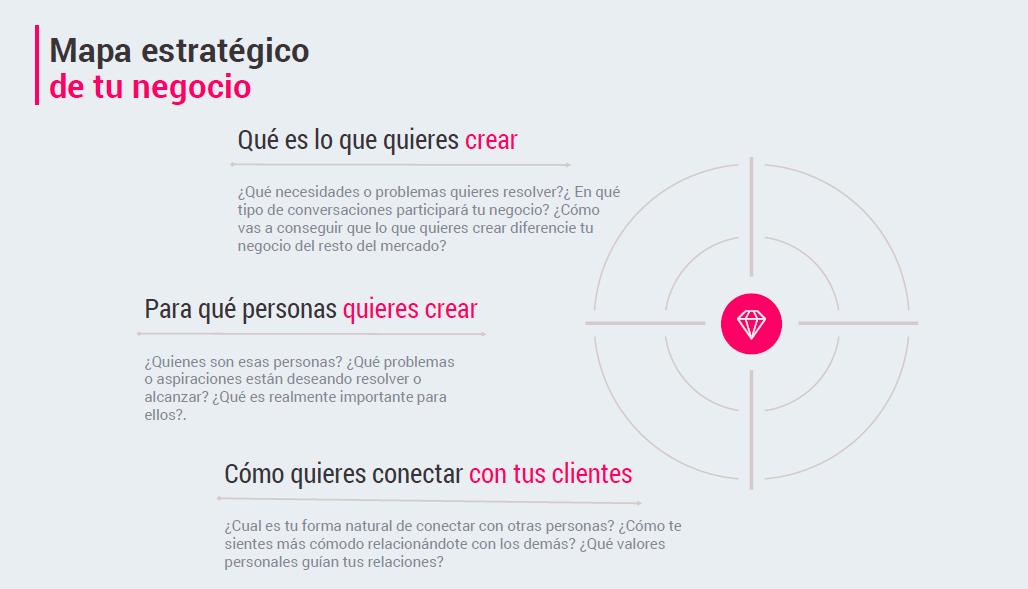 estrategia-de-negocio-mapa-estrategico